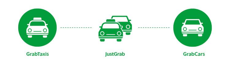 تاکسی آنلاین گرب Grabb