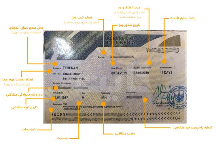 اینفوگرافی لیبل ویزای اندونزی Indonesia Visa